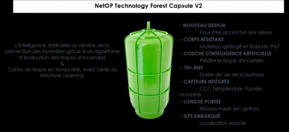 Le premier système de prévention des incendies de forêt basé sur l'IoT