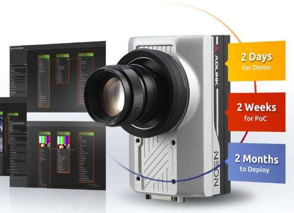 Kit de développement logiciel d'analyse de vision périphérique