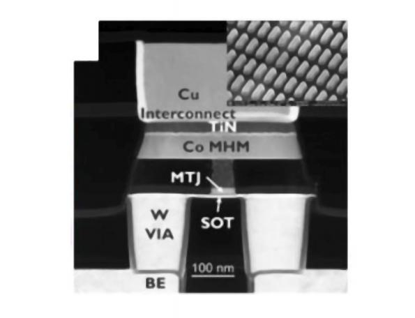 Spin-orbit torque MRAM devices switch field-free