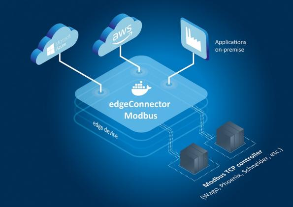 Docker module connects for Modbus TCP controllers to the IIoT