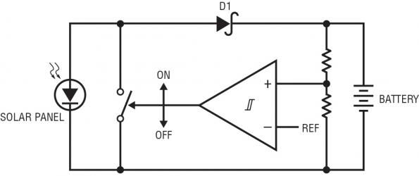 Simplify small solar systems with hysteretic controller