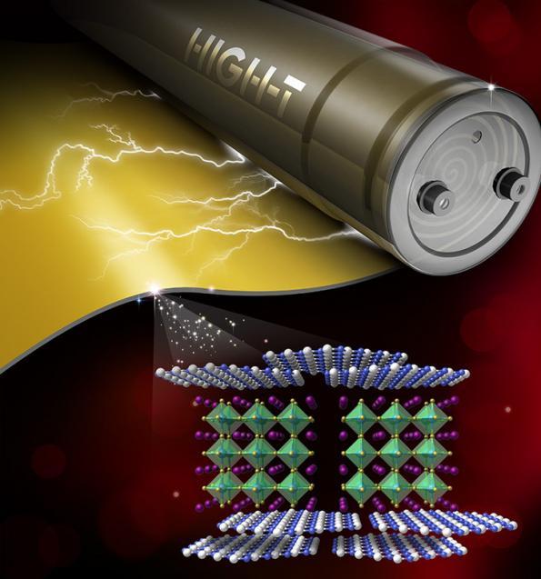 3D composite promises high-temperature energy storage for EVs