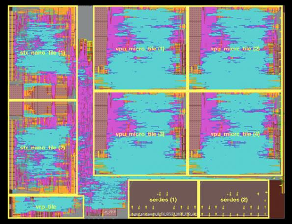 European Processor Initiative tapes out test chip