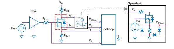 Novel testing shows eGaN reliability