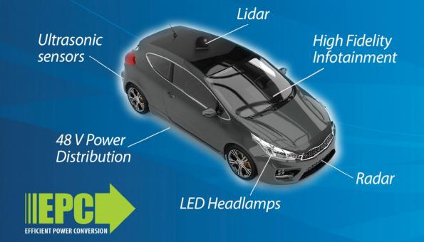 GaN transistors qualified to AEC Q101 for lidar and 48V power