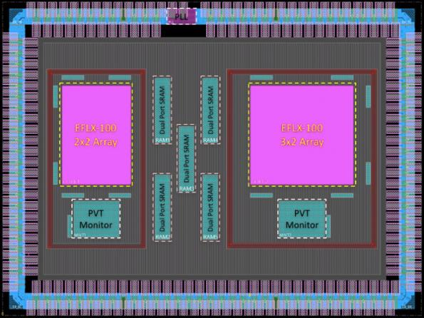 FPGA fabric offered for TSMC 16nm FinFET