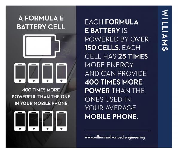 Home Power Articles: Williams Looks To Use Racing Car Batteries For Home
