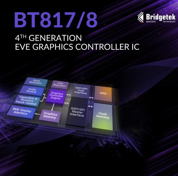 Bridgetek's BT817 and BT818 are the company's fourth generation of EVE products that help users to build advanced HMIs, with little or no prior experience.
