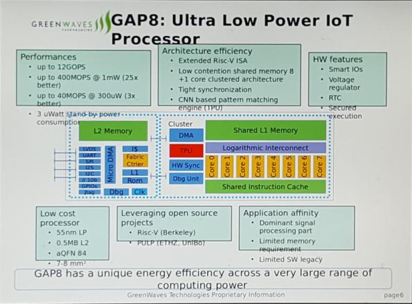 IoT processor beats Cortex-M, claims startup