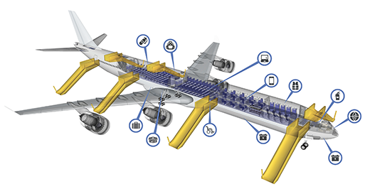 New rule bars lithium batteries as cargo on passenger aircraft