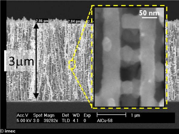 Nanomesh material boosts fast-charging battery performance