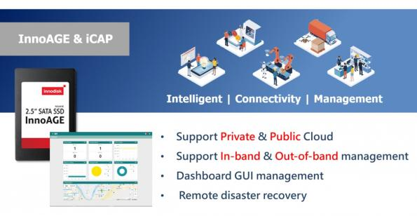 DFI and Innodisk have announced the two companies have partnered to combine DFI's RemoGuard with Innodisk's iCAP and InnoAGE.