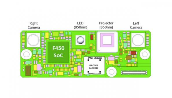 Intel adds facial ID to RealSense depth sensing