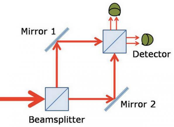 Startup reveals prototype optical AI processor