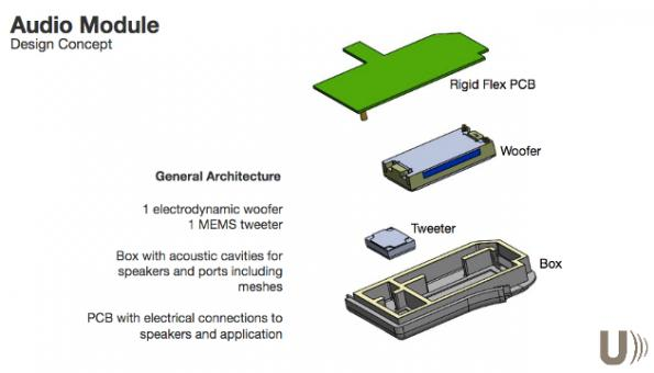 Arrays could extend MEMS speaker applications, says USound