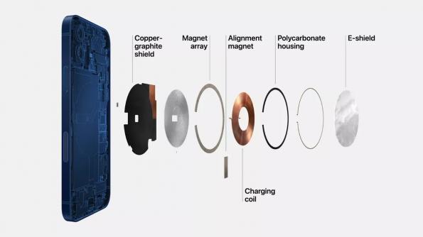 L'iphone 12, un risque pour les Pacemakers cardiaques
