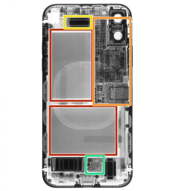 X ray of the iPhone X, courtesy iFixit