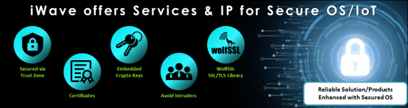 A new partnership will see iWave incorporating the wolfSSL embedded SSL/TLS library and hardware crypto support onto the company's embedded solutions.