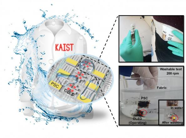 Solar powered washable displays for wearables
