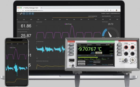 Tektronix has announced a native integration between the Keithley DAQ6510 and DMM6500 instruments with the Initial State loT dashboard.