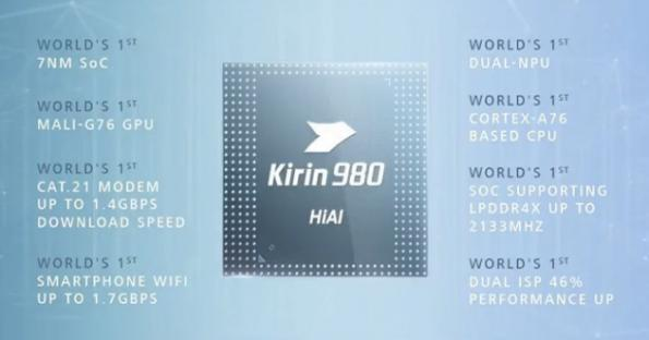 China claims 7nm chip lead with Kirin 980