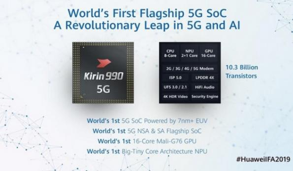 Despite US pressure Huawei 7nm processors address 5G