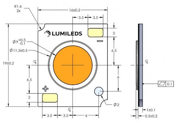 Brighter, Simpler, Lower-priced Lighting - The CoB LED Revolution