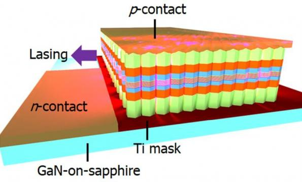 Researchers create UV laser out of AlGaN nanowires