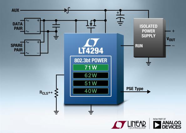 Power Over Ethernet Power Controller Offers 99 Efficiency
