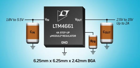 The LTM4661 Power by Linear regulator
