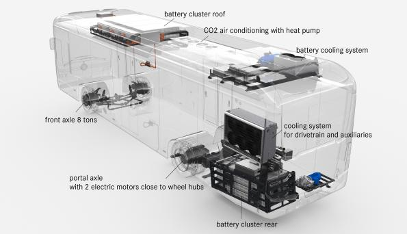 Electric bus to use solid state batteries and fuel cell range extender