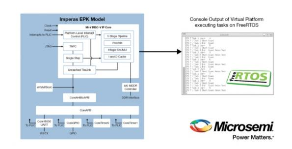 Microsemi and Imperas Launch Extendable Platform Kit for MRISC-V Soft CPUs