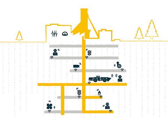Swarm IoT modules improve mine safety