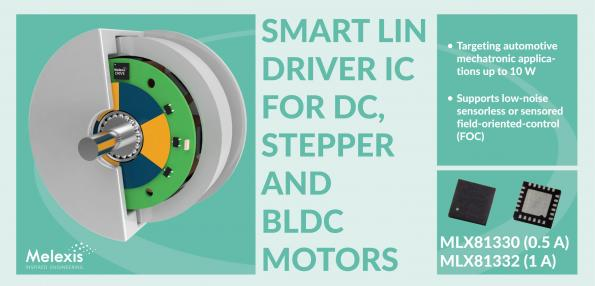 Melexis has launched the third generation of the company's LIN driver for small motors for automotive mechatronic applications at up to 10 W.