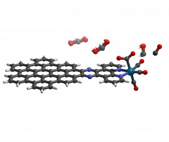 A NEW MOLECULE EMPLOYS A NANOGRAPHENE COMPLEX (ON LEFT) TO ABSORB LIGHT AND DRIVE THE CONVERSION OF CARBON DIOXIDE (UPPER CENTER) TO CARBON MONOXIDE (ON RIGHT).