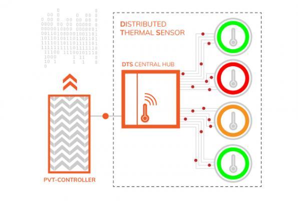 Moortec recasts in-chip thermal sensor for TSMC N5 process