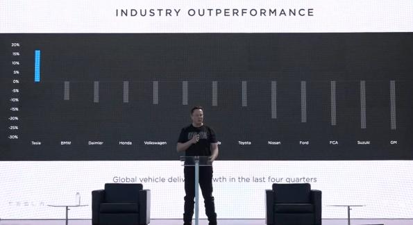 Why the Tesla Battery Day matters for Europe