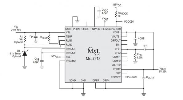 Switch mode DC-DC dual 13A power module