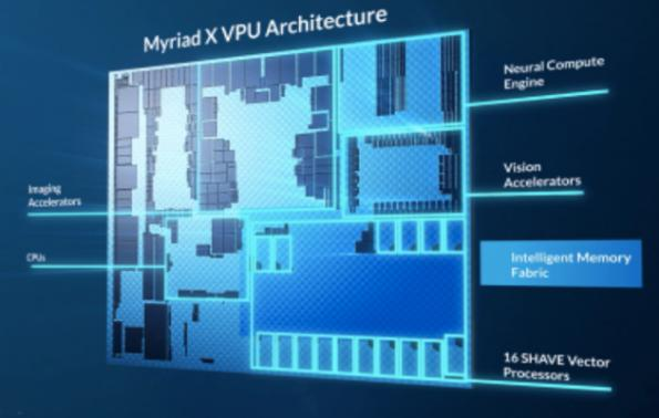 Movidius upgrades VPU with on-chip neural compute