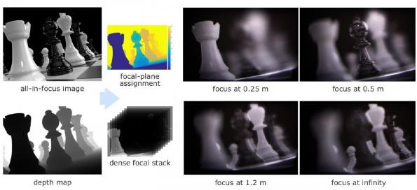 Researchers propose nausea-free VR immersion at 1600fps