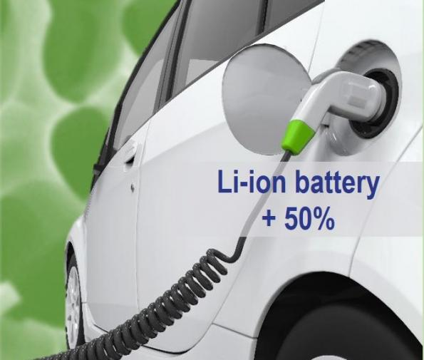 Nano sponge silicon gives lithium ion batteries 50% extra capacity