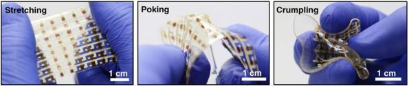 Fully rubbery logic gates enable stretchable pressure-mapping skin