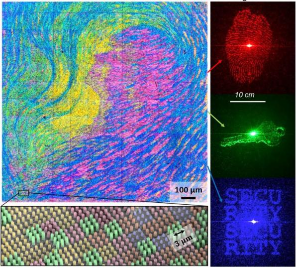 Anticounterfeit microprint shines multiple holographic patterns under RGB lasers