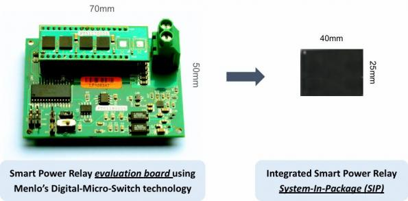 MEMS goes into 10A power switches