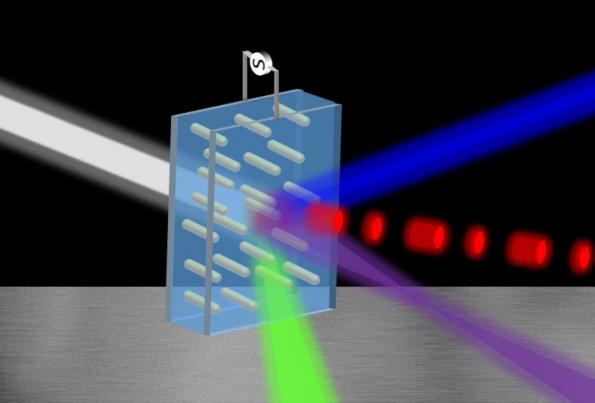 Plasmonic nanorods as ultra-fast switching colour pixels