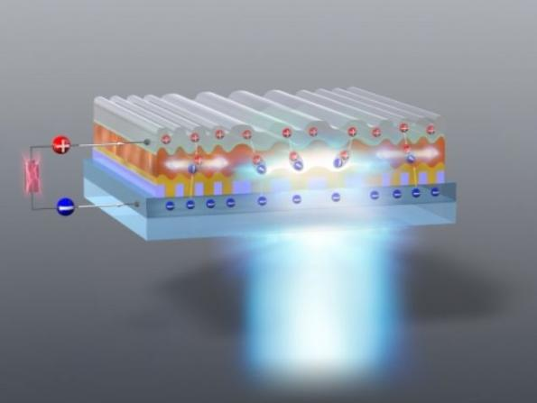 Organic laser diodes within reach