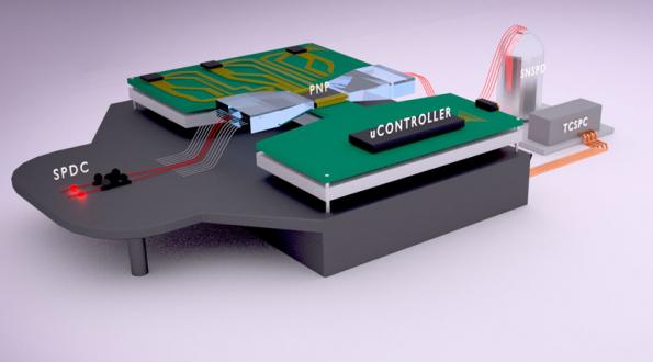 quantum chips