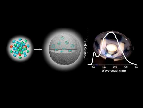 Spanish researchers design all-in-one down-conversion chemistry for white LEDs