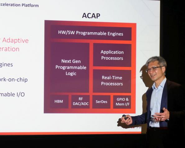Xilinx promises revolutionary architecture at 7nm