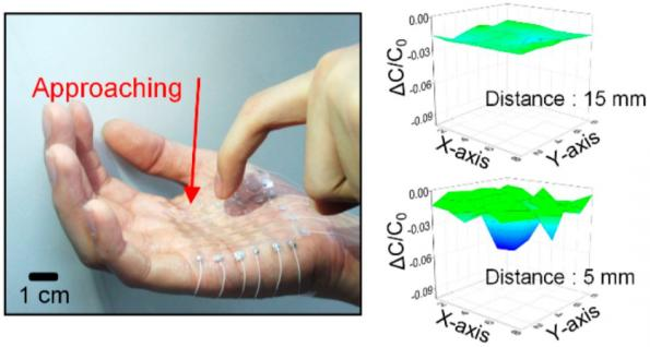 Transparent capacitive touch sensor flexes, stretches and detects 3D shapes